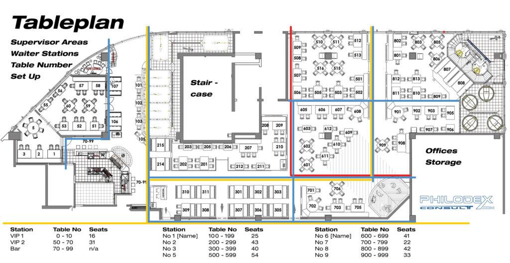 Sample Table Plan